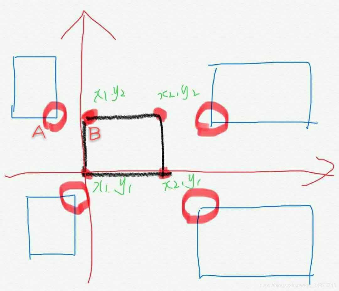矩形位置关系分析