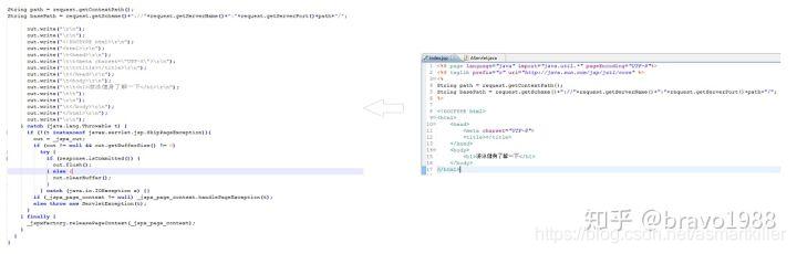 右图是JSP,左图是JSP编译后的Servlet源码