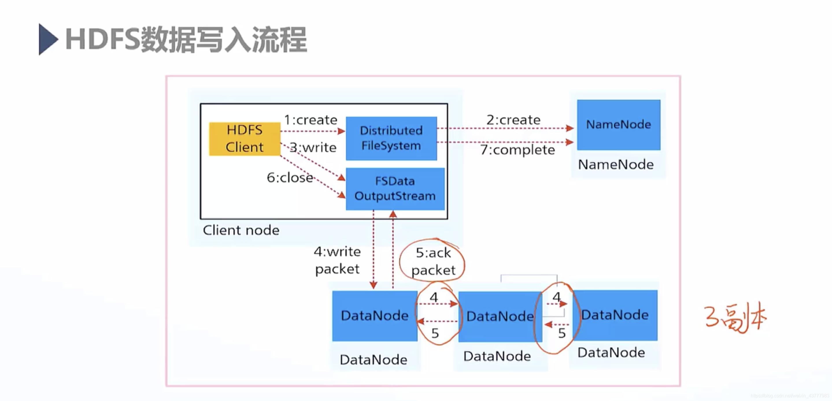 文档系统主页图片