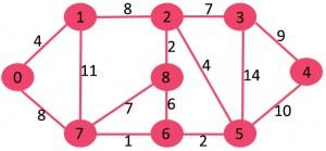教程graph原图
