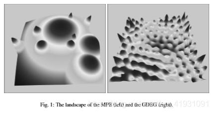 截图来自A survey of swarm intelligence for dynamic optimization: Algorithms and applications