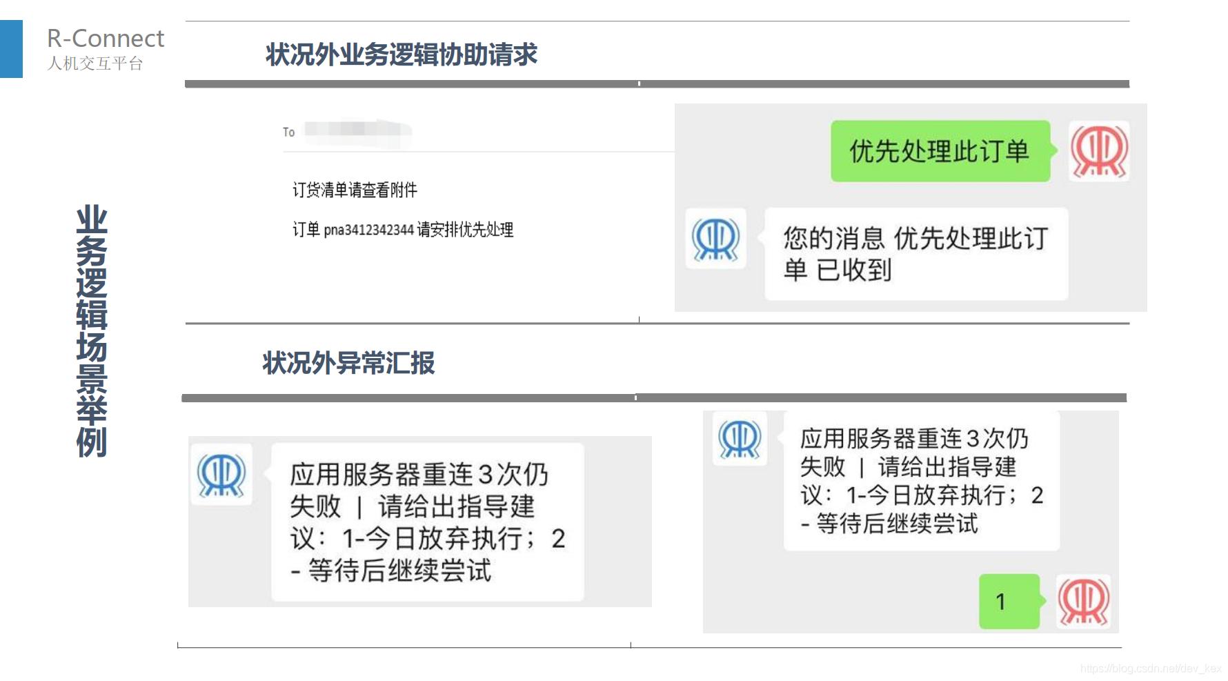 RPA开发利器,R-Connect 人机交互解决方案插图(1)