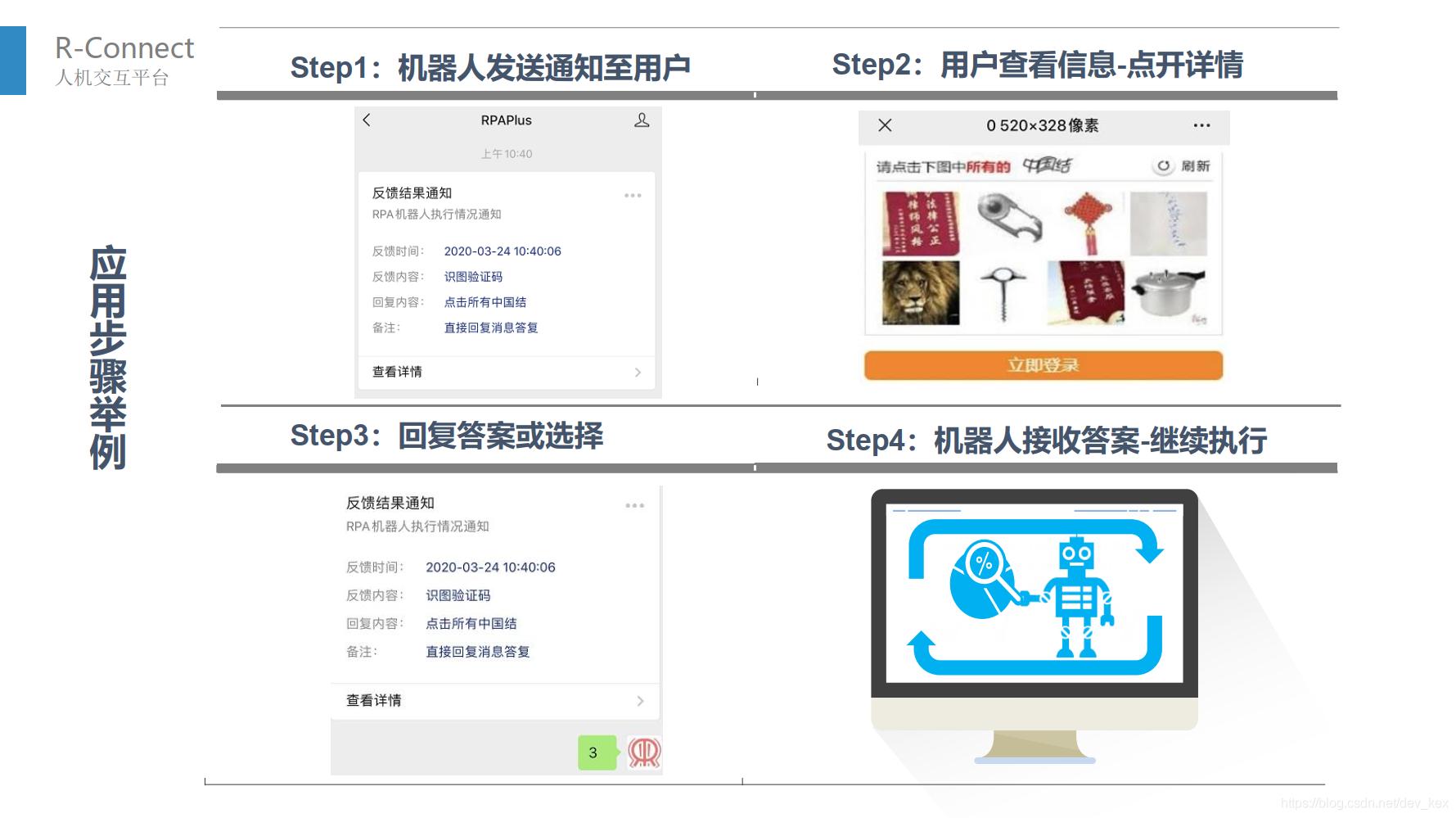 RPA开发利器,R-Connect 人机交互解决方案插图(3)