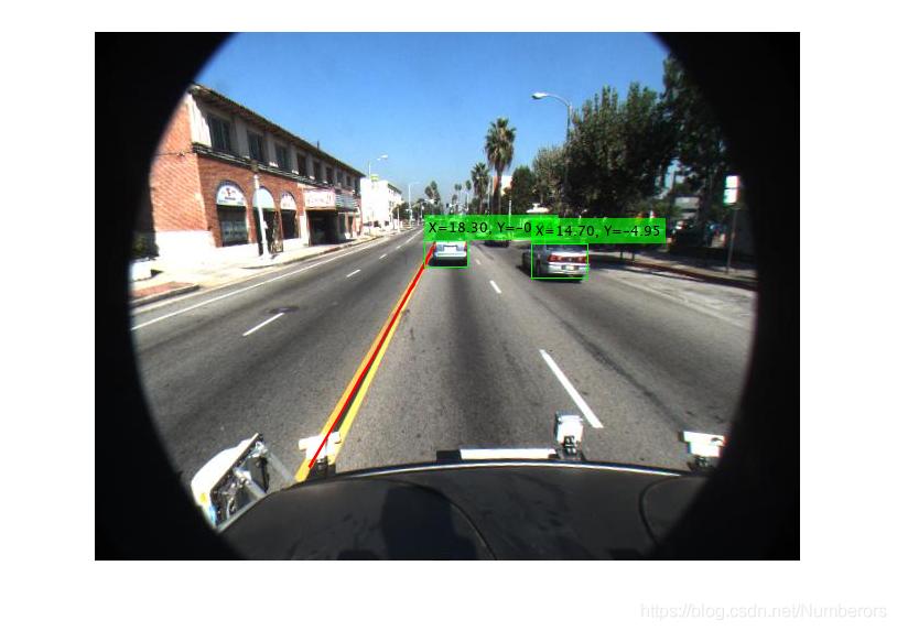 车道线、车辆检测以及距离估算