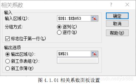 图4.1.01相关系数面板设置
