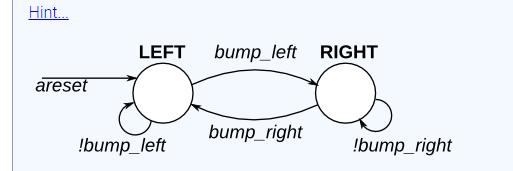 Lemmings1 状态转换图
