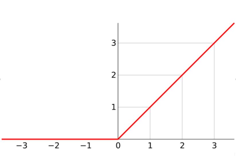 CSDN图标