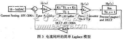 一文解析FPGA在数字电源控制器的应用思路