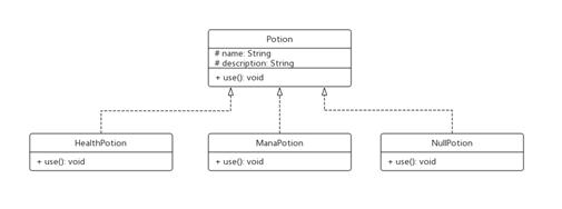 图3-5 道具设计类图