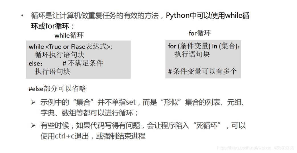 [外链图片转存失败,源站可能有防盗链机制,建议将图片保存下来直接上传(img-DIToBLr9-1585195473555)(C:\Users\mi\AppData\Roaming\Typora\typora-user-images\image-20200326120002586.png)]