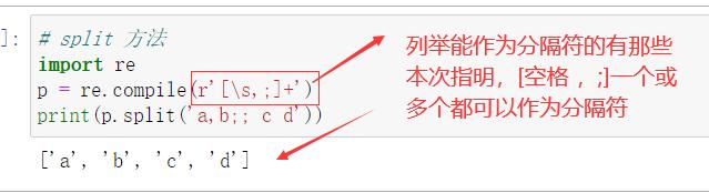 正则表达式使用系列(五)finditer、split、sub 方法