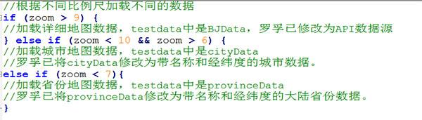 不同比例尺不同数据JS