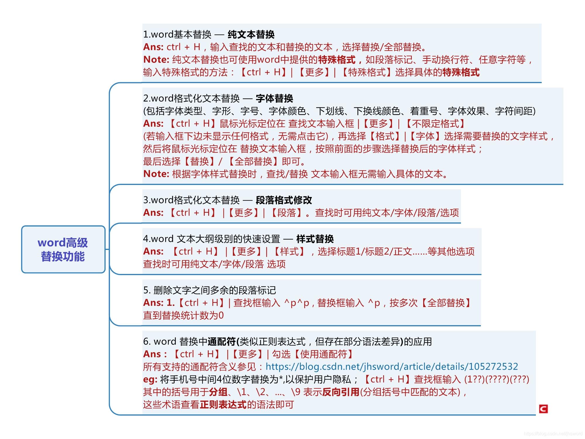 word2016高级替换技巧
