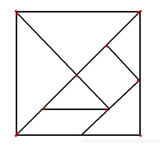 Shi-Tomasi算法实现的图像角点显示