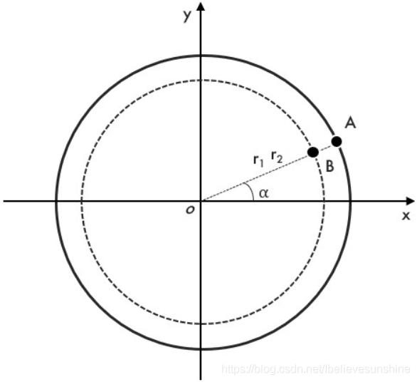 得到线段AB原理图
