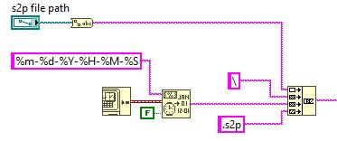 创建当前时间命名的s2p文件