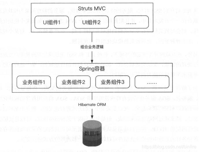 webservice的基本原理_马克思基本原理框架图