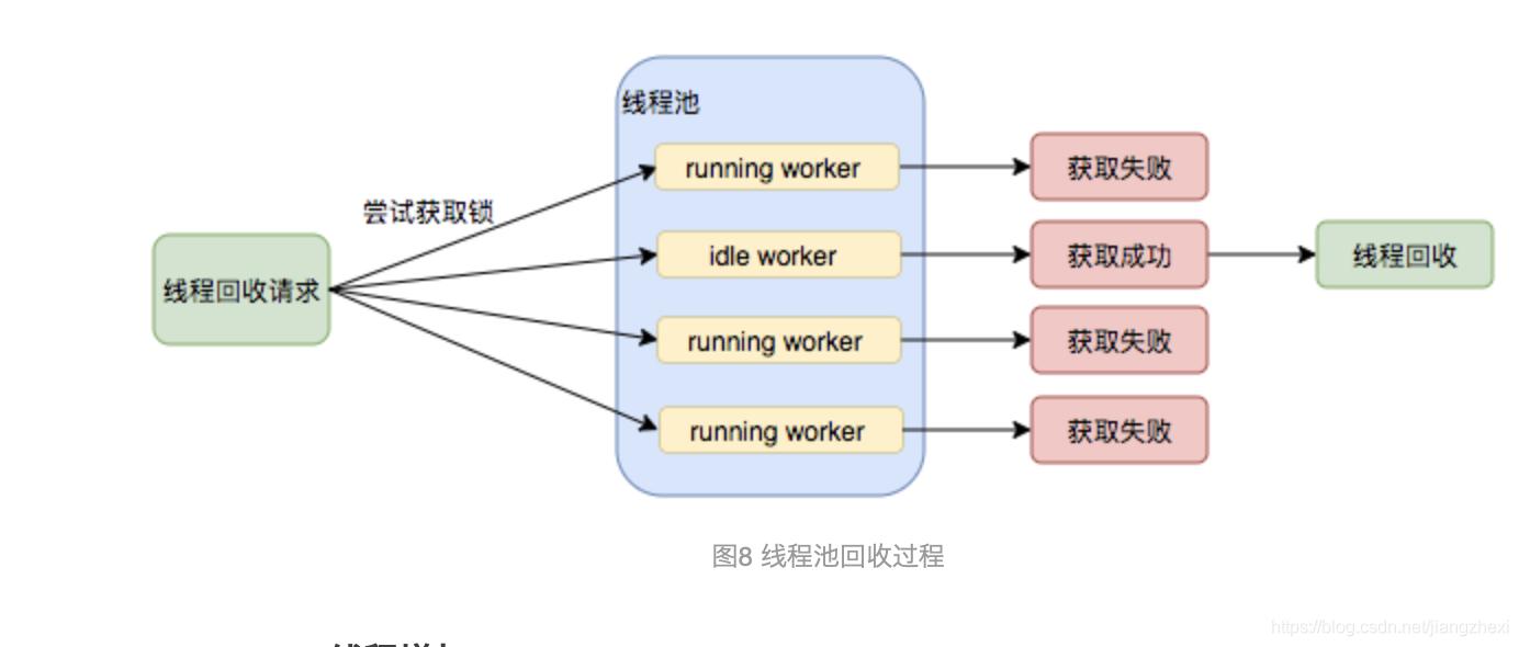 叠加原理的总结_总结发动机工作原理