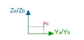 6. 机器人正运动学—齐次变换矩阵的三种解读插图(22)