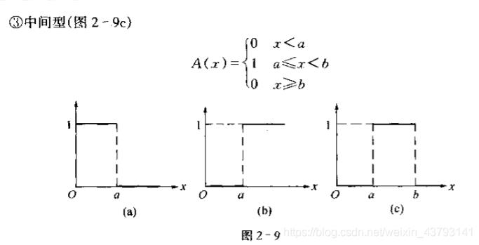 矩形分布中间型