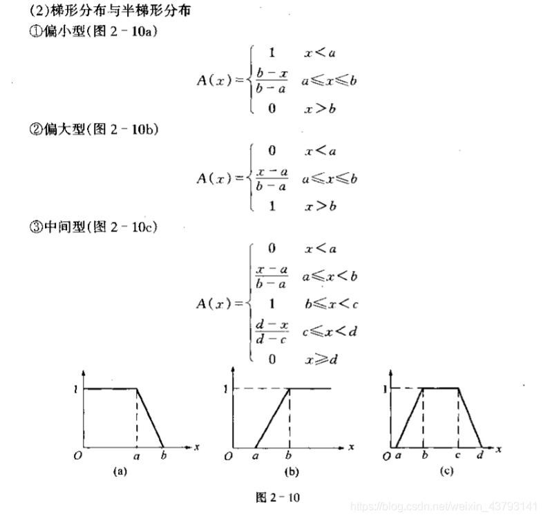 梯形与半梯形分布