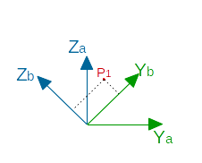 6. 机器人正运动学—齐次变换矩阵的三种解读插图(23)