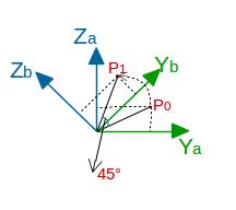 6. 机器人正运动学—齐次变换矩阵的三种解读插图(24)