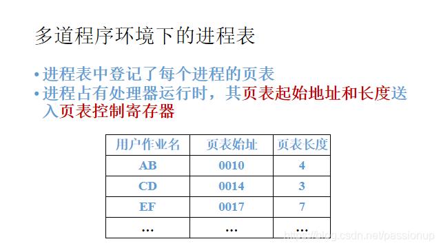 [外链图片转存失败,源站可能有防盗链机制,建议将图片保存下来直接上传(img-dIqq1CQk-1586167946683)(存储管理.assets/image-20200403122431492.png)]