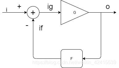 运放电路模型