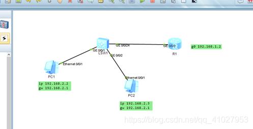 图1:实验组网图