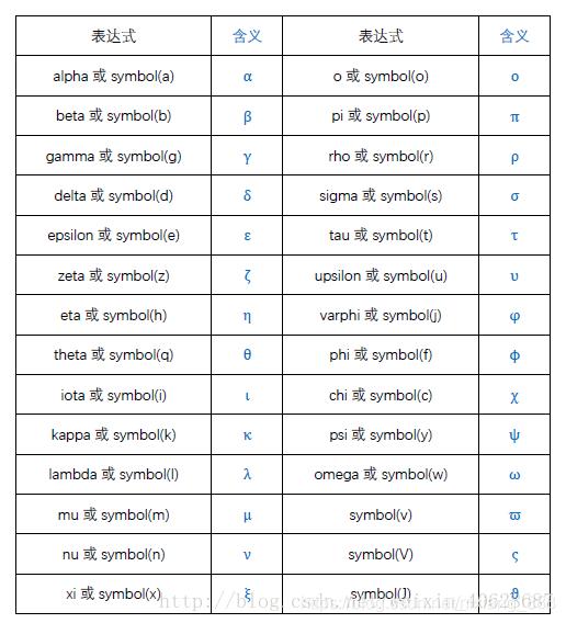希腊字母-01