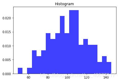 pyplot生成的直方图