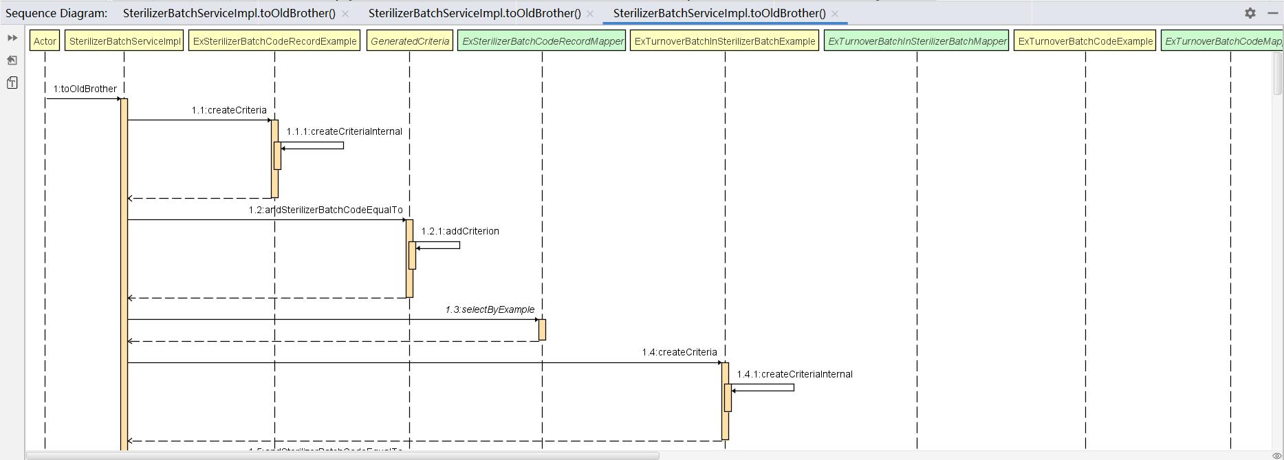方法时序图.png