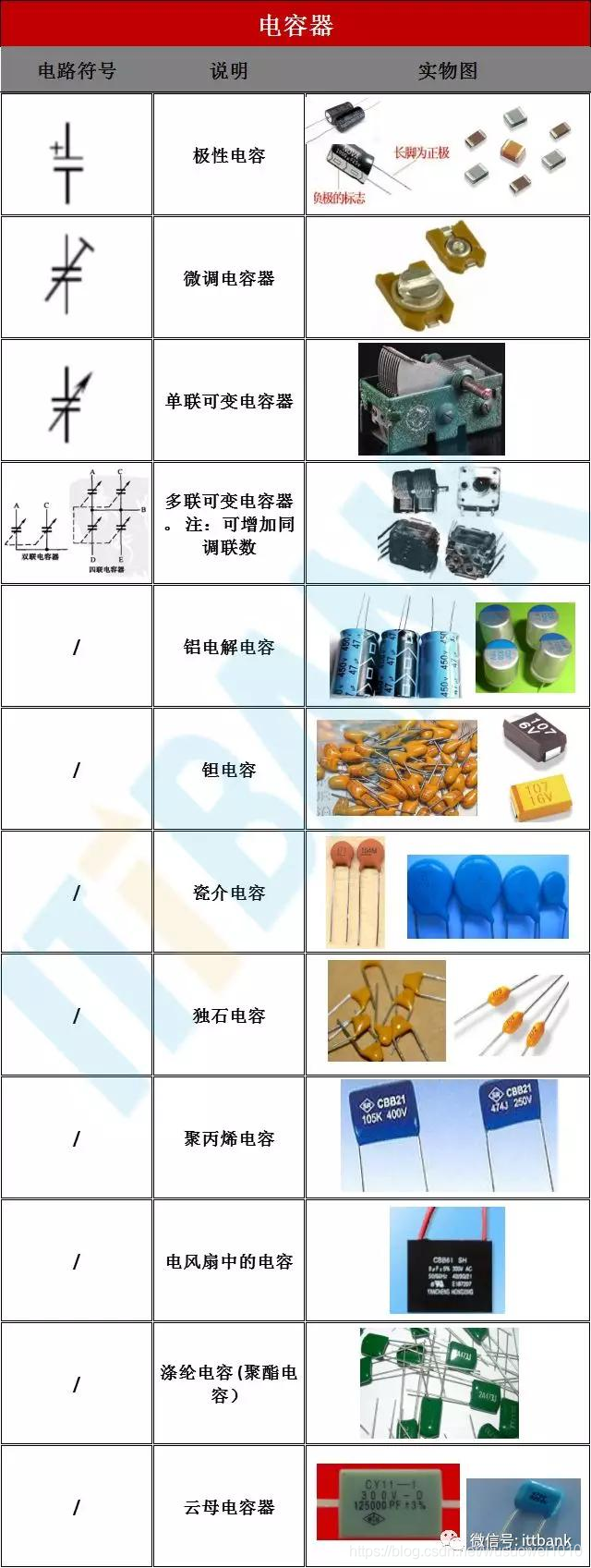 电子元器件符号+实物图+命名规则(太全了,绝对收藏)