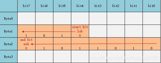 Intel-B
