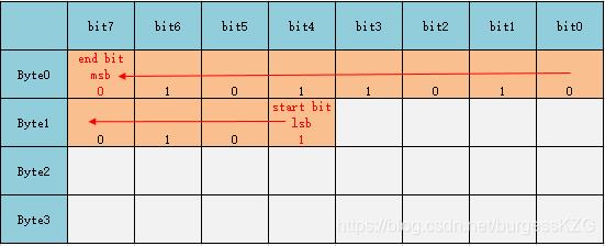 MotorolaLSB-B