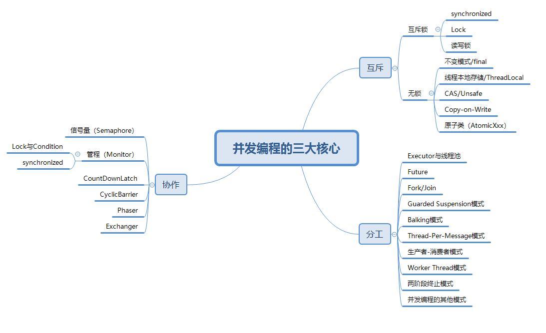 【高并发】在高并发环境下该若何构建应用级缓存?