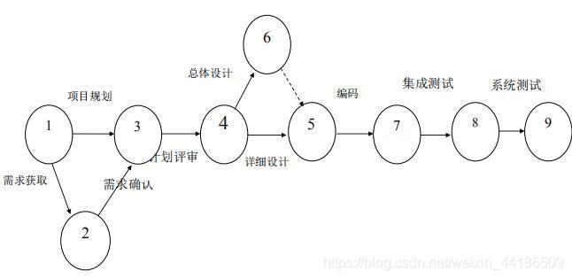 ADM图例