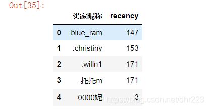 data_r表
