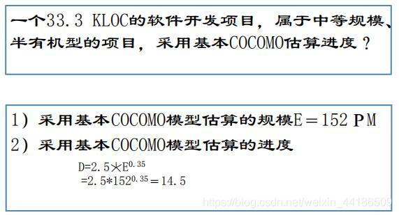 基本COCOMO举例
