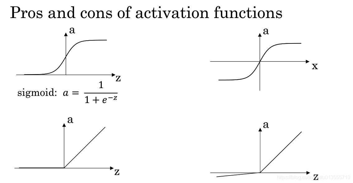 函数avg是什么原理_什么是函数
