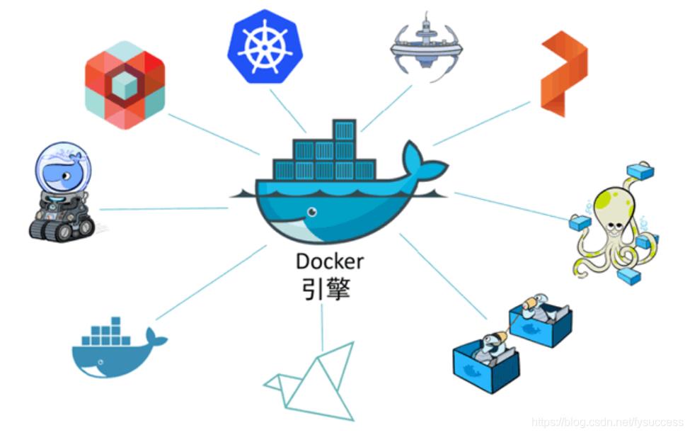 Docker 引擎位于中心