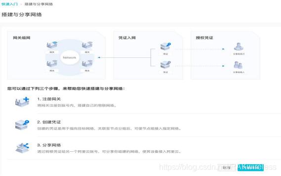阿里云物联网络管理平台,注册网关