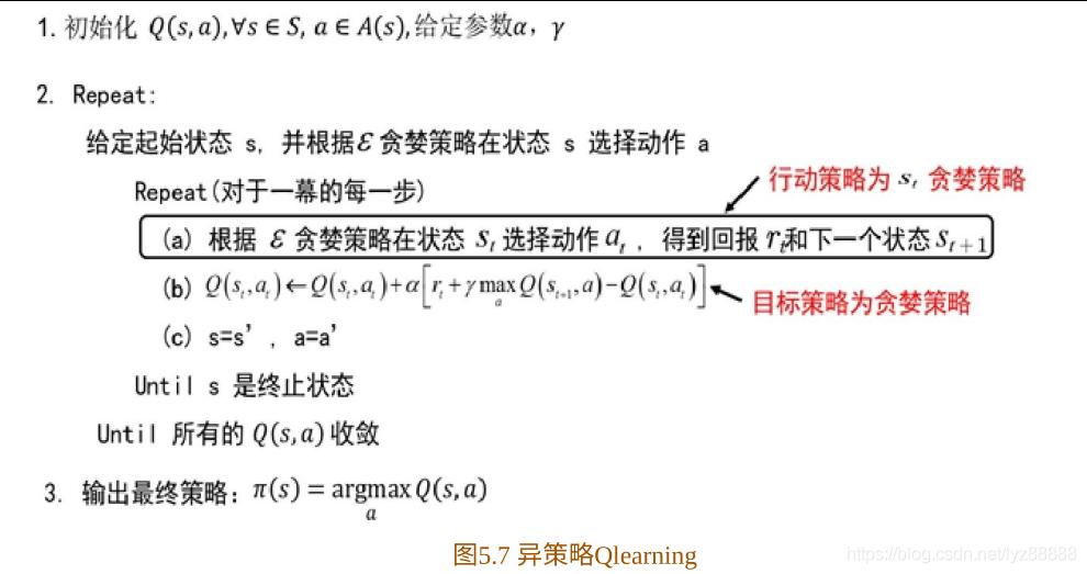 (4)Q学习算法
