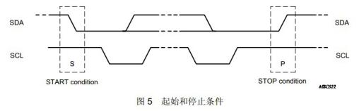 IIC时序图