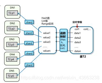 [外链图片转存失败,源站可能有防盗链机制,建议将图片保存下来直接上传(img-bW2O6Qp8-1587666792254)(C:\Users\asus\AppData\Roaming\Typora\typora-user-images\image-20200423181916611.png)]