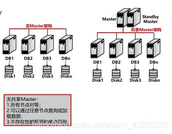 [外链图片转存失败,源站可能有防盗链机制,建议将图片保存下来直接上传(img-UKk715wr-1587666792255)(C:\Users\asus\AppData\Roaming\Typora\typora-user-images\image-20200423181934408.png)]