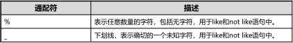 [外链图片转存失败,源站可能有防盗链机制,建议将图片保存下来直接上传(img-4ZzqTYDt-1587666792267)(C:\Users\asus\AppData\Roaming\Typora\typora-user-images\image-20200424011548387.png)]