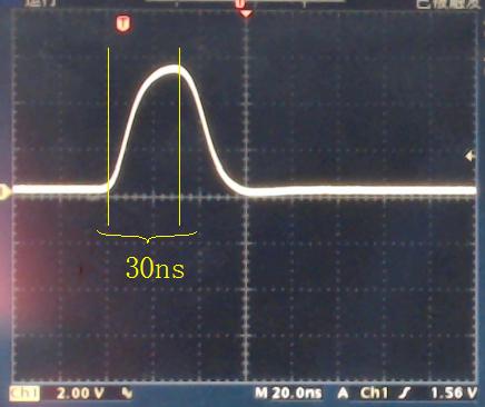 ▲ P3.2输出波形