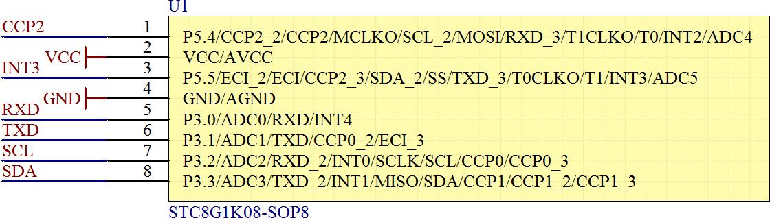 ▲ STC8G1K08端口功能配置